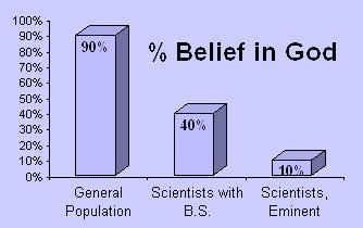 intelligence_god